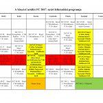Sényő felkészülési táblázat 2017 nyár-1